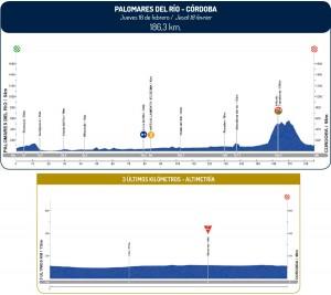 Segunda etapa vuelta a andalucia 2016